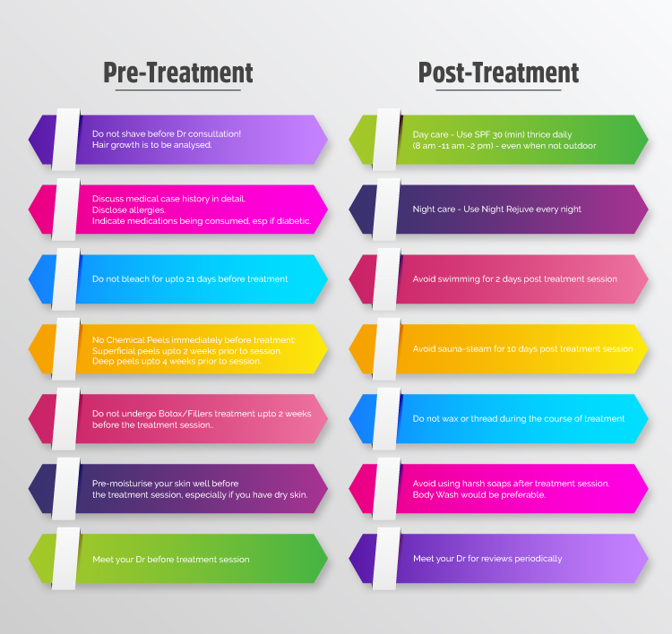 pre-treatment-and-post-treatment